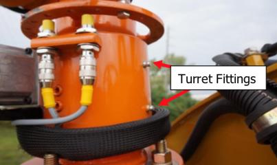 Turret fittings