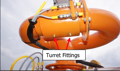 More turret fittings